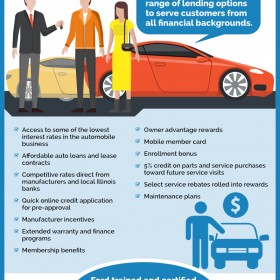 Buying New & Used Vehicles From Ford Dealership In Shorewood, IL