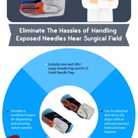 Eliminate The Hassles of Handling Exposed Needles Near Surgical Field - Sharp Fluidics