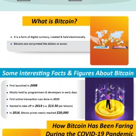 Bitcoin Is Set To Boom In A Post Covid-19 Economy - RockItCoin