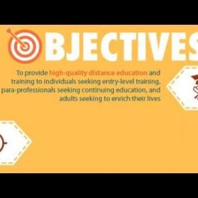 Online Career Training Programs - Blackstone Career Institute