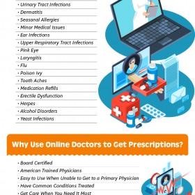 Get Prescriptions Written From Online Doctors