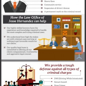 Most Trusted Criminal Defense Lawyer In San Antonio TX
