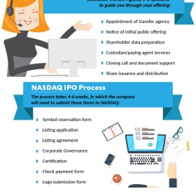 Colonial Stock Transfer can help you with your NASDAQ IPO