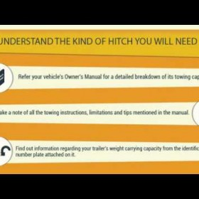 Pick The Right Trailer Hitch For Your Vehicle