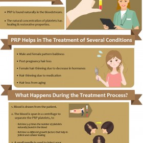 Schedule for a PRP Treatment in Naperville Il at Center For Cosmetic & Laser Surgery