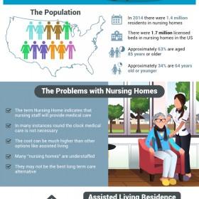 Nursing Home Statistics
