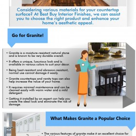 Get Granite Countertops in Aurora at Best Buy Interior Finishes