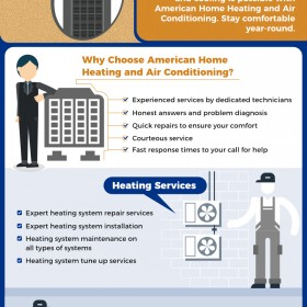 Find A Best Heating And Cooling Service Company In Avondale, IL