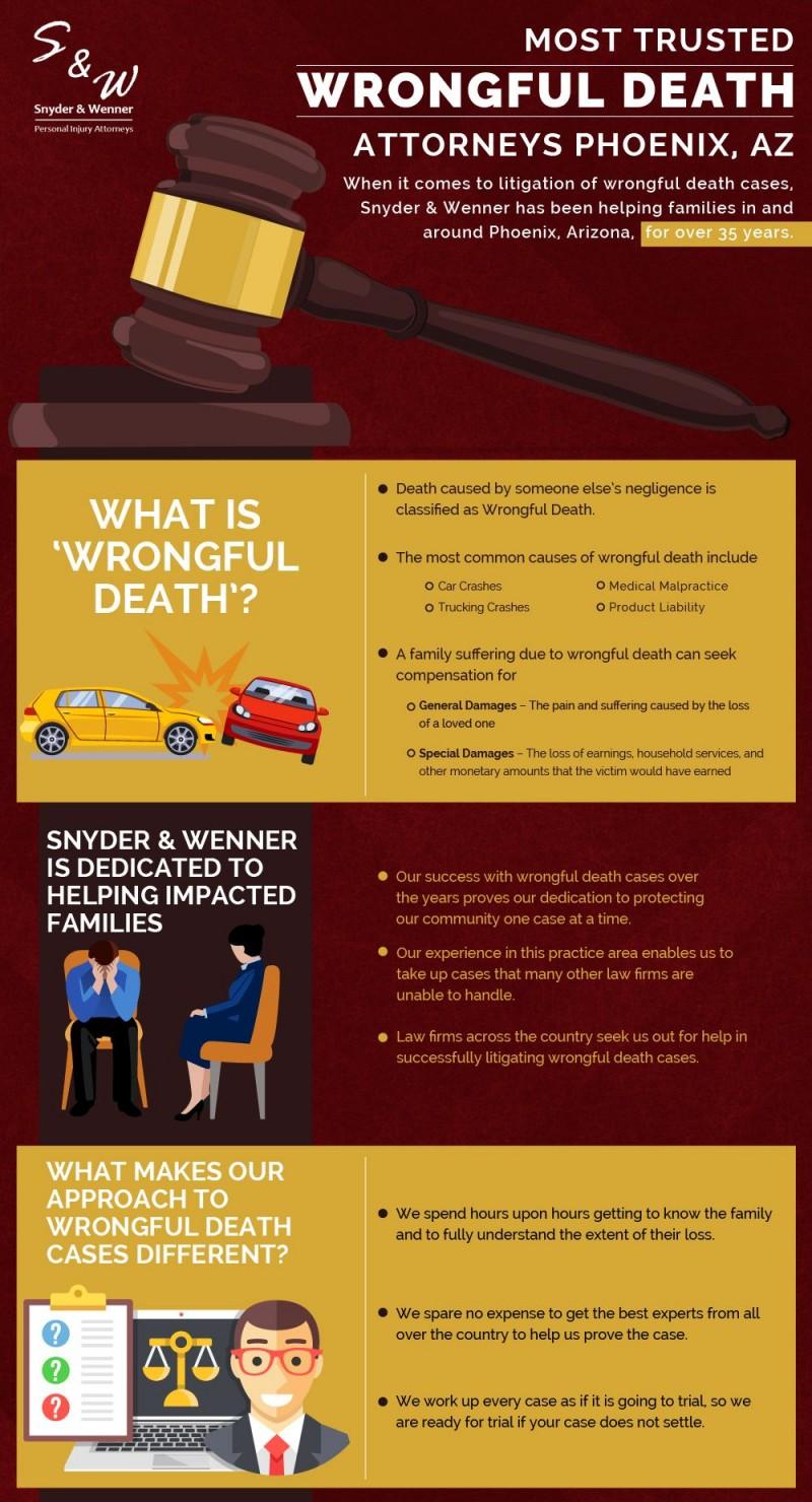 Most Trust Wrongful Death Attorney in Phoenix, AZ