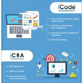 GeBBS' iCode Proprietary Technology Platform