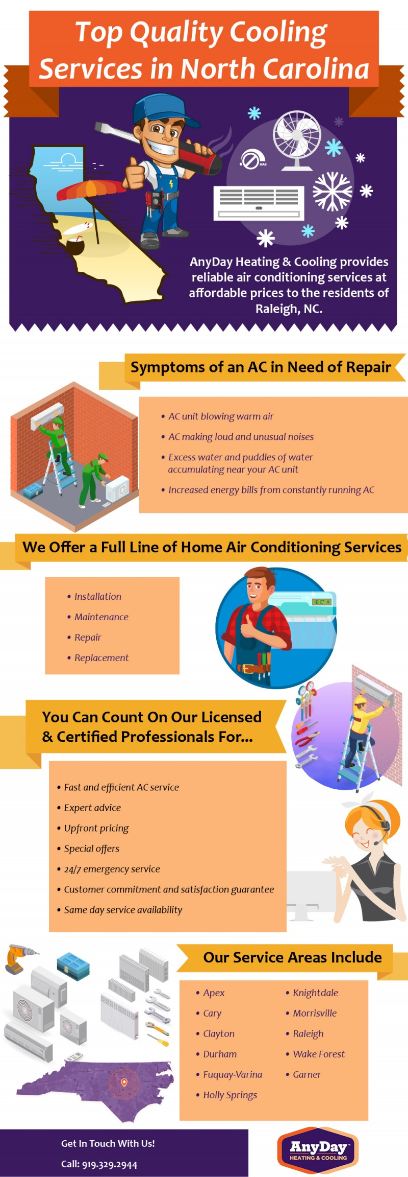Get Air Conditioning Service In Garner For Your Home Comfort