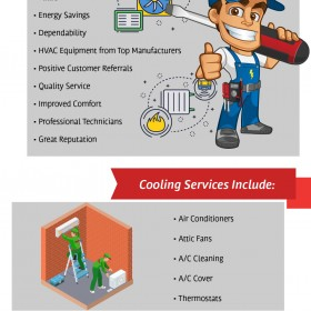 Trsusted Air Conditioning & Heating Services In Palatine, IL