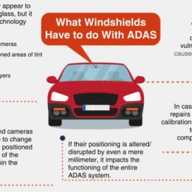 Keep Your Car's ADAS System Working Correctly