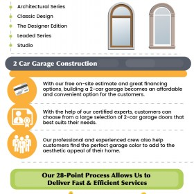1 & 2 Car Garage Construction Procedures at Indiana Garage Guy