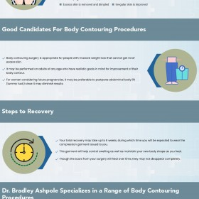Body Contouring Surgery in Chicago - Ashpole Plastic Surgery