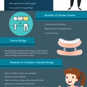 Looking For A Restorative Dentistry? North Suburban Dental Highland Park & Mundelein