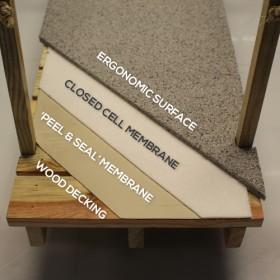 Ergodock Peel and Seal Series